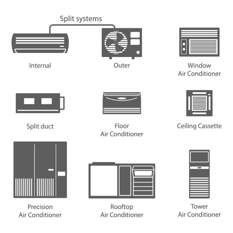what size heating and air conditioning system do i need evolved mechanical. Black Bedroom Furniture Sets. Home Design Ideas
